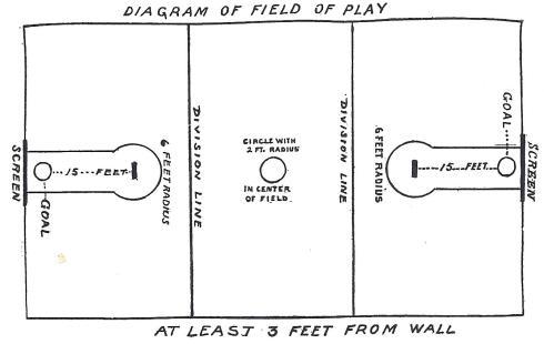 1901.Three Court Drawing